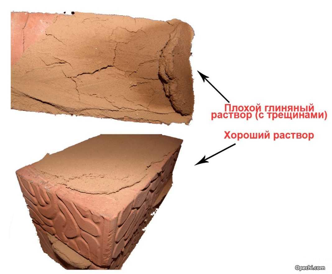 Глиняный раствор для кладки кирпичной печи