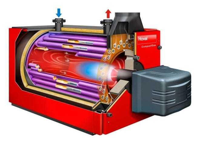 Работа горелки котла на жидком топливе
