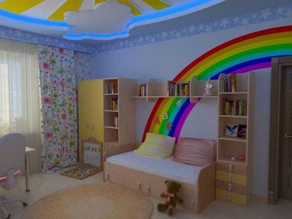 Яркие цветные стены для детской комнаты