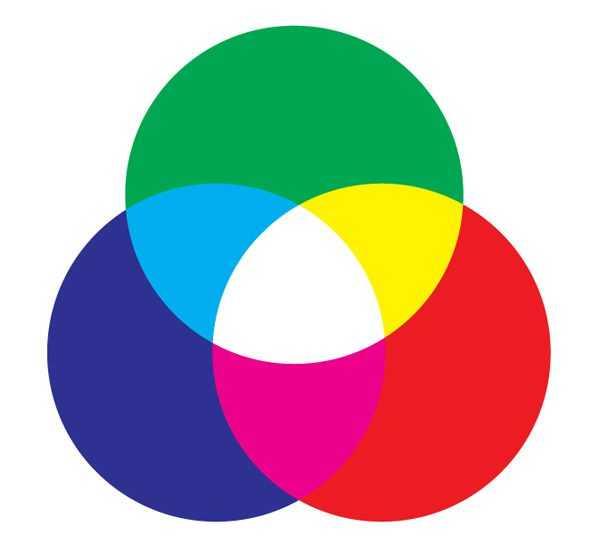 Смешение цветов видимого спектра