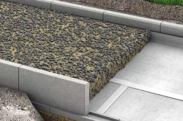 Основание для садовой дорожки из гравия