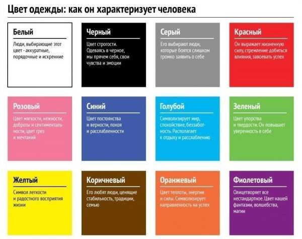 Характеристика человека по выбору цвета одежды