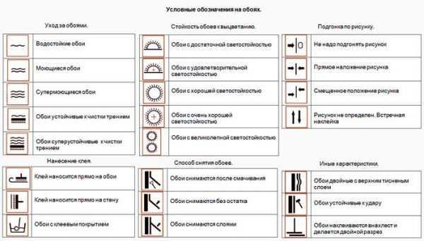 Условные обозначения на обоях