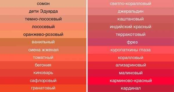 Красный цвет и его оттенки
