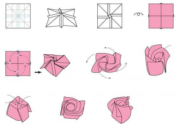 Схема изготовления розы из бумаги