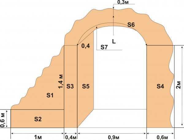 Схема облицовки дверного проема