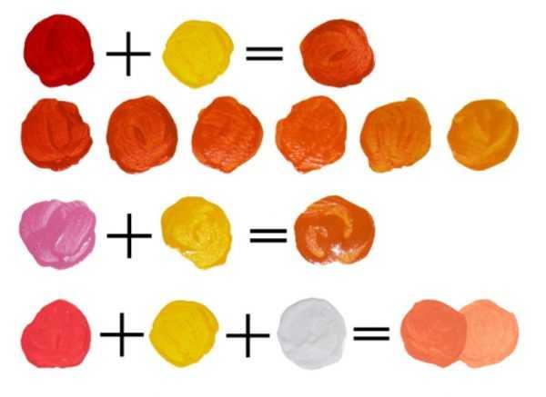 Способы получения оттенков оранжевого