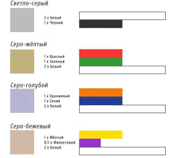 Способы получения различных оттенков серого