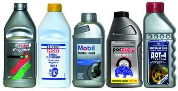 Тормозная жидкость для удаления краски