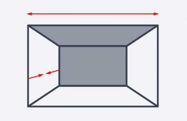 Потолок и задняя стена одного цвета